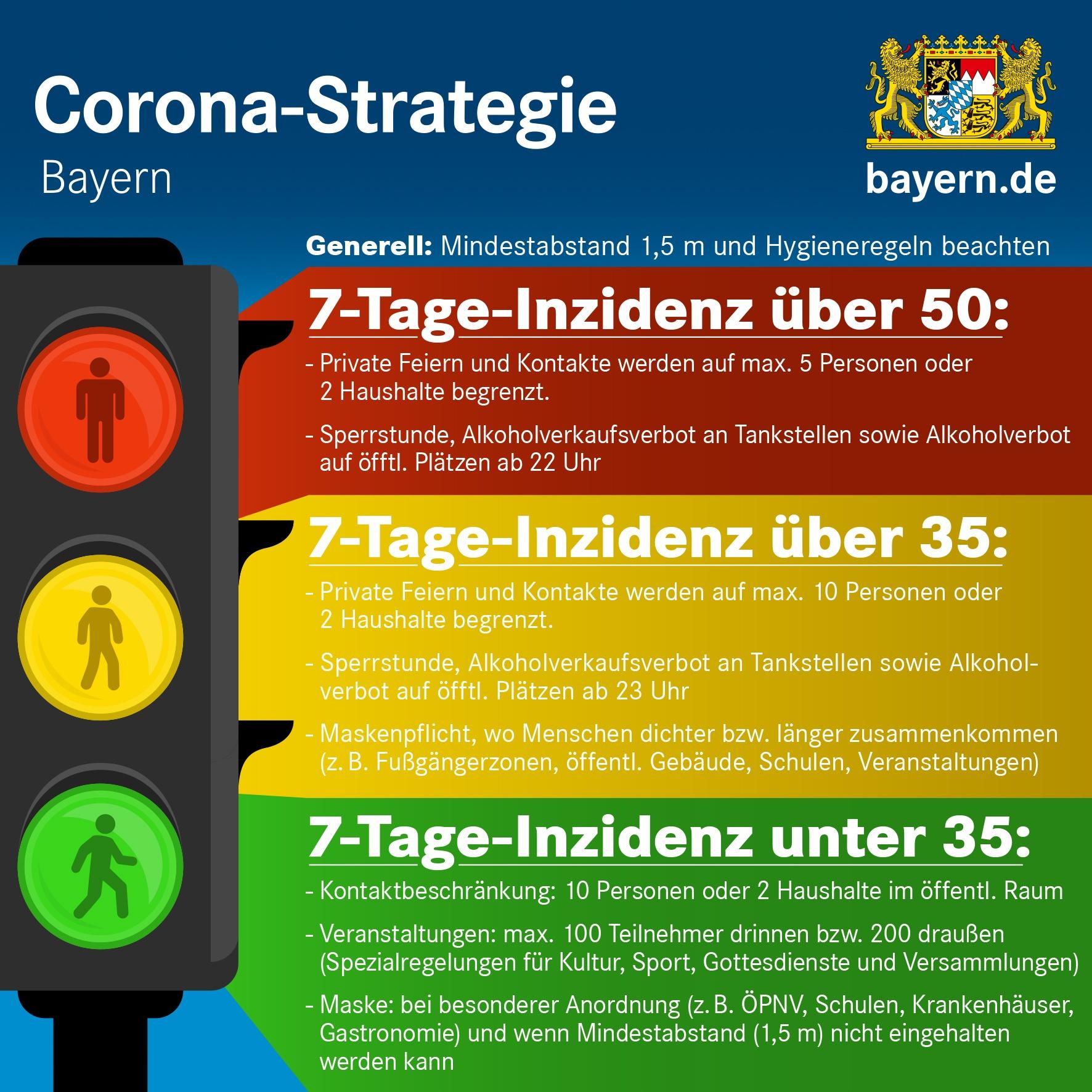 corona_ampel_bayern_rio2
